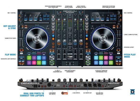 Denon DJ MC7000 details