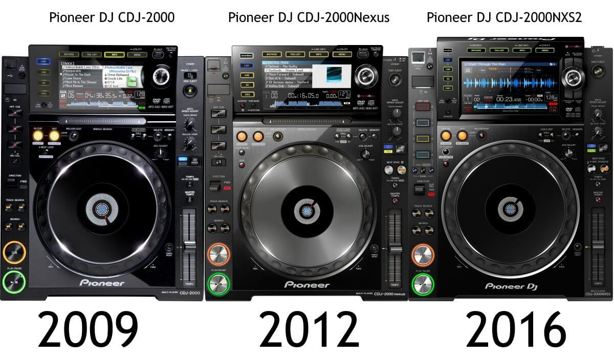 Evolution of the CDJ-2000
