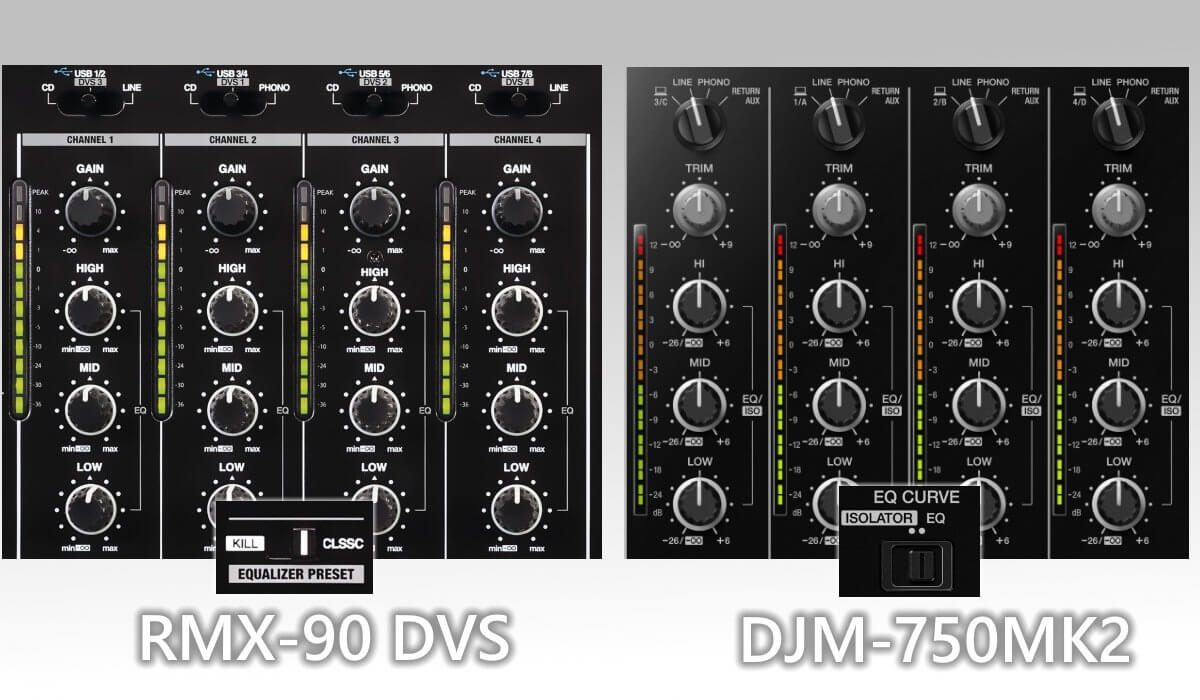 Pioneer DJ DJM-750MK2 versus Reloop RMX-90 DVS: EQ and gain section.