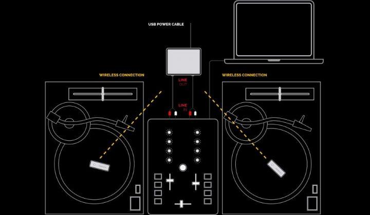Phase wireless DVS control