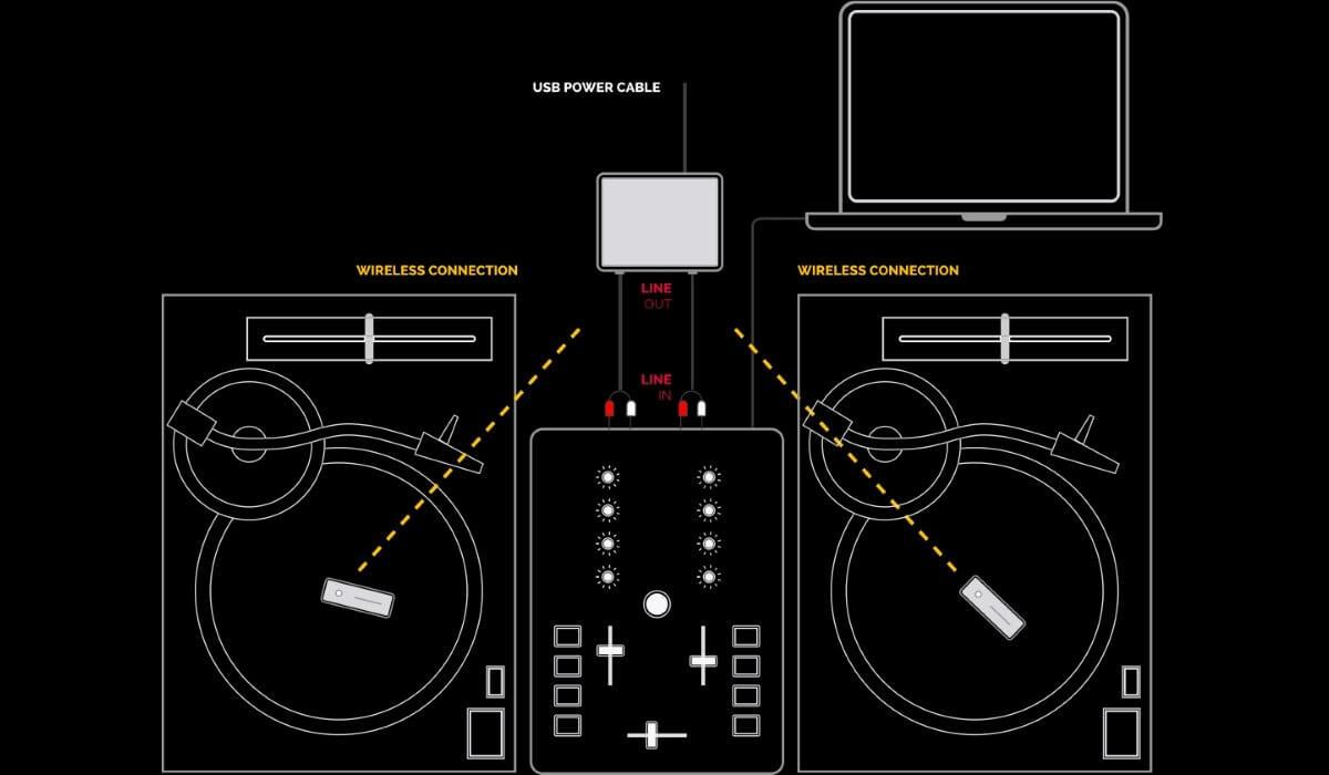 Phase schematic
